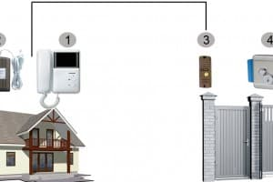 Инструкция по установке и подключению видеодомофона