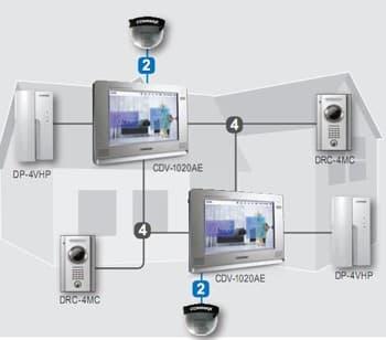 COMMAX CDV-1020AE подключение