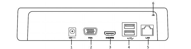 Интерфейсы задней панели видеорегистратора HiWatch DS-N204(B)